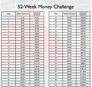 52 Week Money Saving Challenge Printable Spreadsheet
