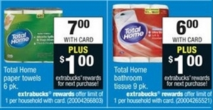 This week at CVS scan your card and get a $5 off $20 CVS brand item coupons.  Buy 2 Total Home paper towel 6 pk $7.00 each Buy 1 Total Home bathroom tissue 9 pk. $6.00 Total $20 Use $5 off $20 CVS Coupon Use (2) $1.00/1 Total Home Paper Towels Printable Coupon HERE Use (1) $1.00/1 Total Home Bathroom Tissue Printable Coupon HERE Pay $12 Get Back $2 ECB Final Price: $10 or $3.33 Each